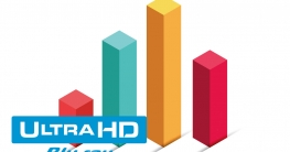 BVV: 4K-Charts Ultra HD Blu-ray DIsc